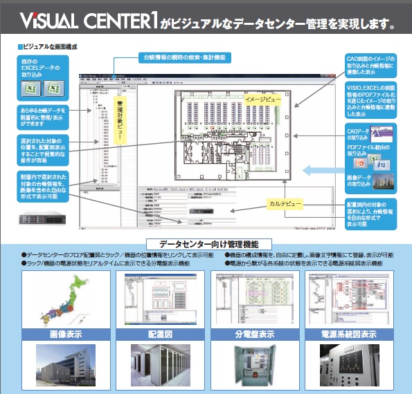 ViSUAL CENTER1