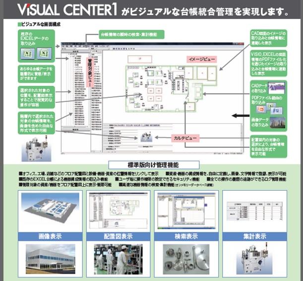 ViSUAL CENTER1